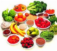 Balancing Your Food